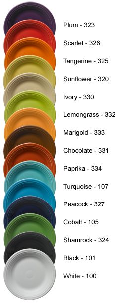 Colorful Dinner Plates Cami Weinstein
